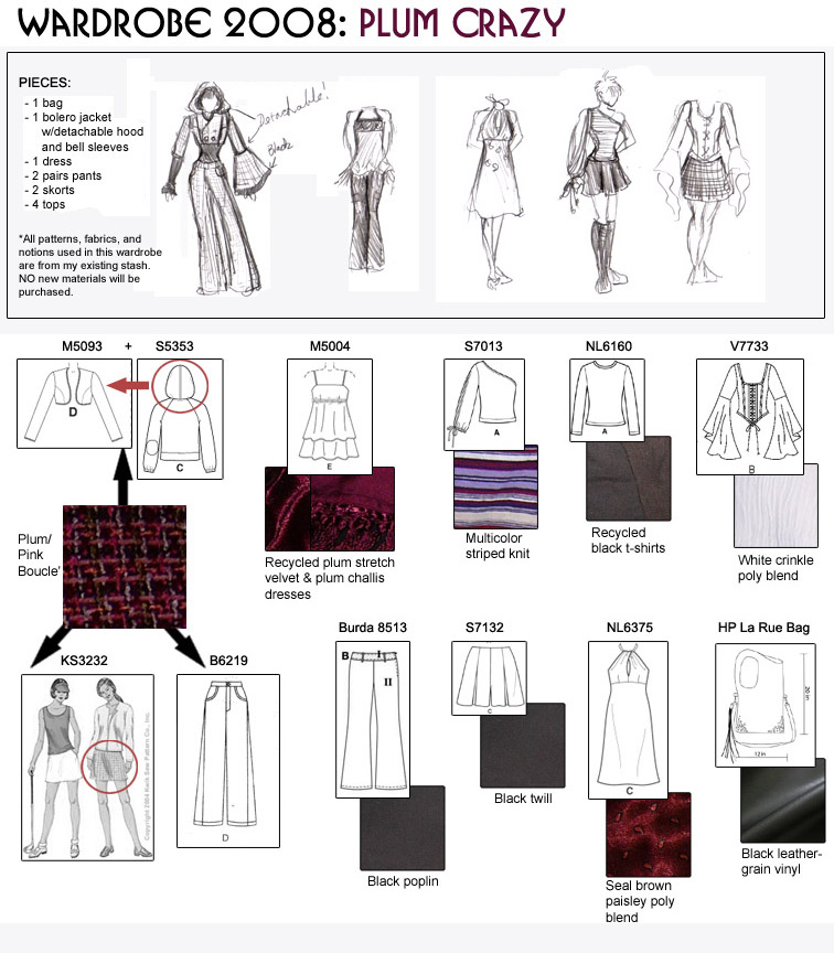 2008 Plum Crazy Wardrobe Plan